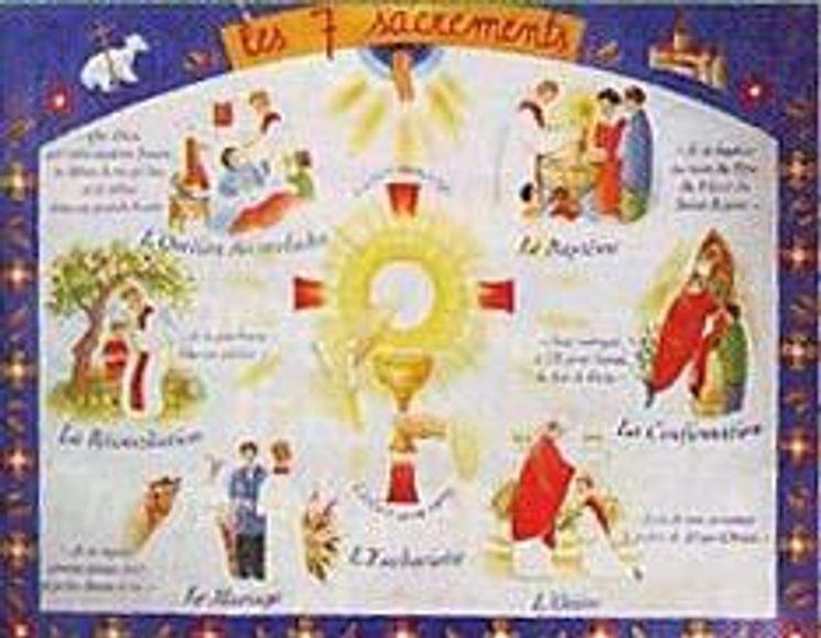 Poster - Les 7 sacrements